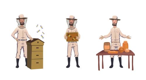 De quoi est composée une combinaison d'apiculture ?
